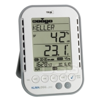 《TFA》溫濕度記錄器  KLIMALOGG PRO Thermo-Hygrometer with Logger